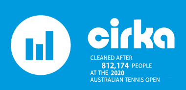 812,174 fans cleaned after at the 2020 Australian Tennis Open