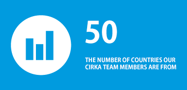 50 - Number of countries our Cirka team members are from