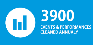 3900 Events and Performances cleaned annualy