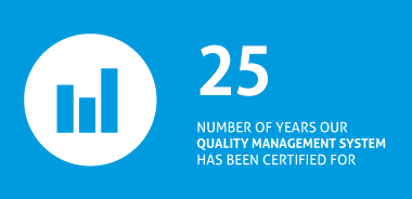 25 Number of years our Quality Management System has been certified for