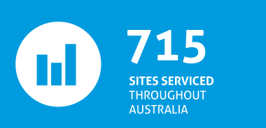 715 Sites serviced throughout Australia