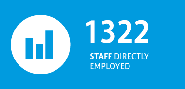 1322 staff directly employed